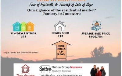 2019 2nd Quarter Stats